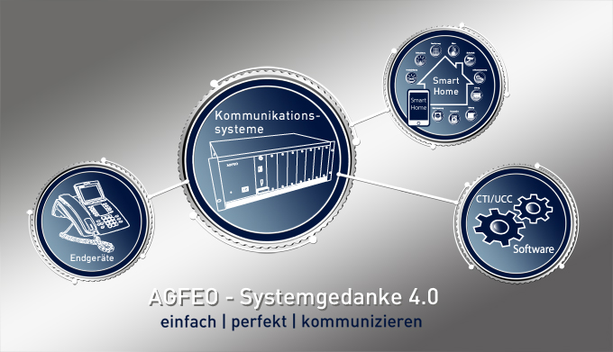 AGFEO Systemgedanke Telekommunikation